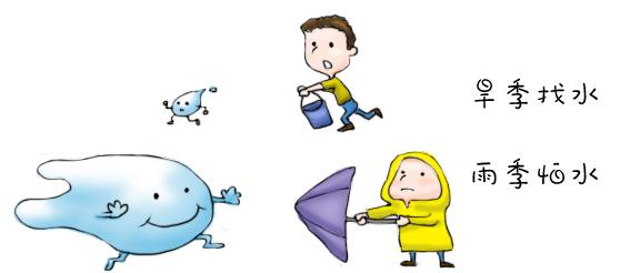 家庭节水设计图展示